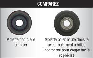 molettes