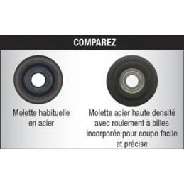 Molettes pour coupe tubes Mastercool 72035