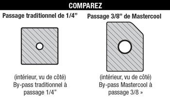 passage 3/8