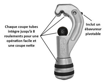 coupe tube 72035