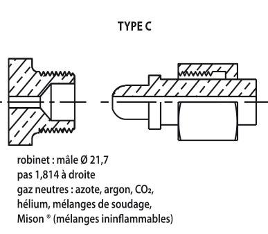 schema type C